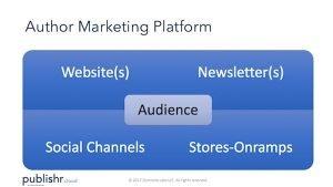 Author Marketing Platform