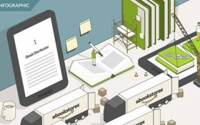 Recommended Read: The Complete Guide to eBook Distribution