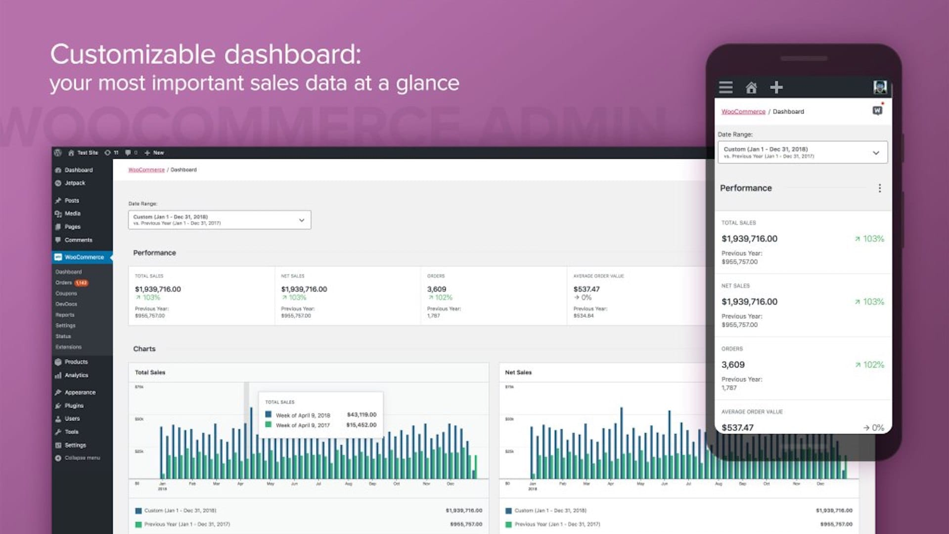 Check the latest WordPress and WooCommerce Beta releases